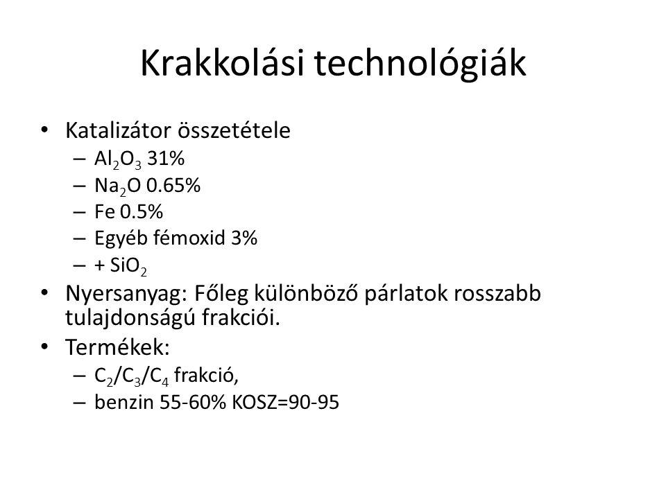 Krakkolási technológiák