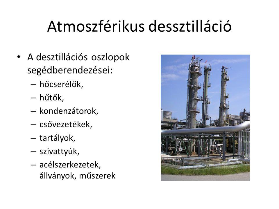Atmoszférikus dessztilláció