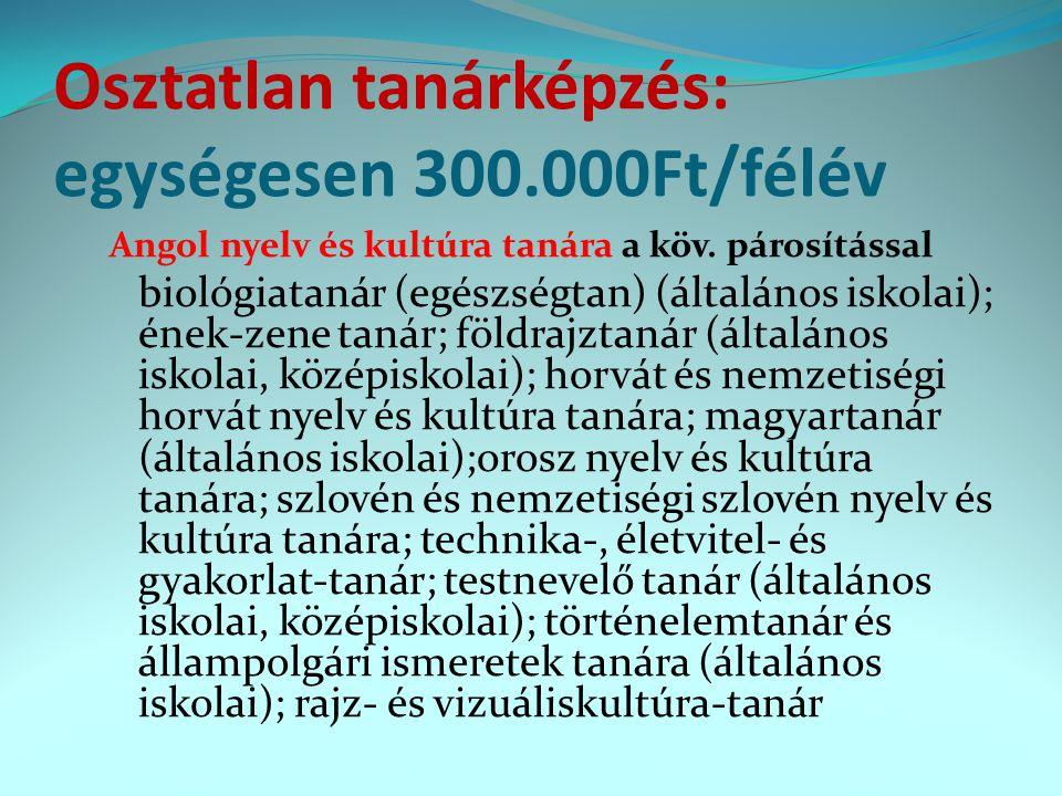 Osztatlan tanárképzés: egységesen 300.000Ft/félév