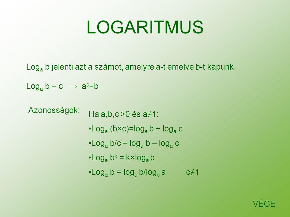 LOGARITMUS Loga b jelenti azt a számot, amelyre a-t emelve b-t kapunk.