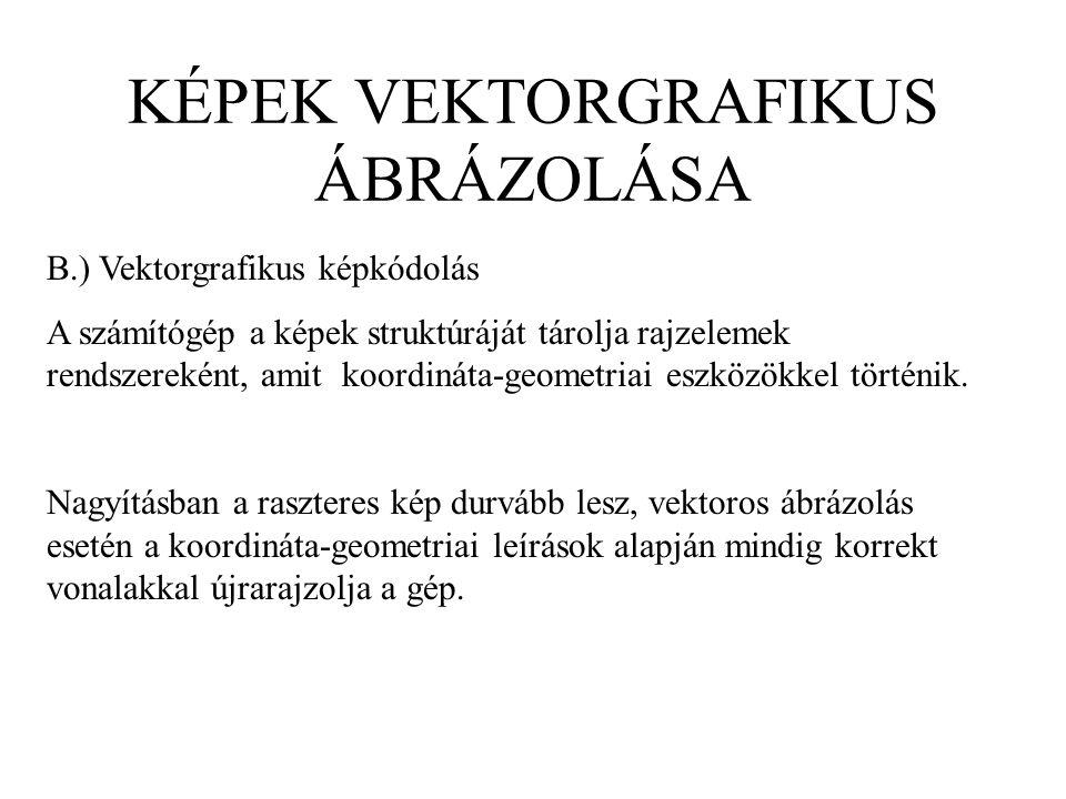 KÉPEK VEKTORGRAFIKUS ÁBRÁZOLÁSA