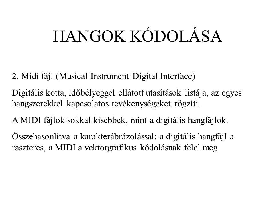 HANGOK KÓDOLÁSA 2. Midi fájl (Musical Instrument Digital Interface)