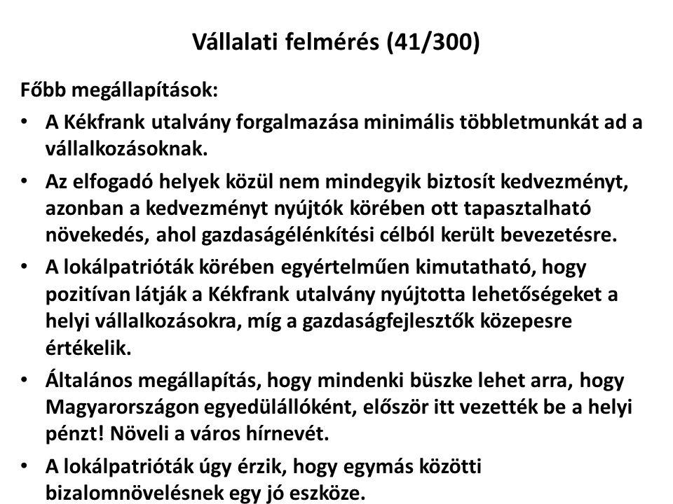 Vállalati felmérés (41/300)