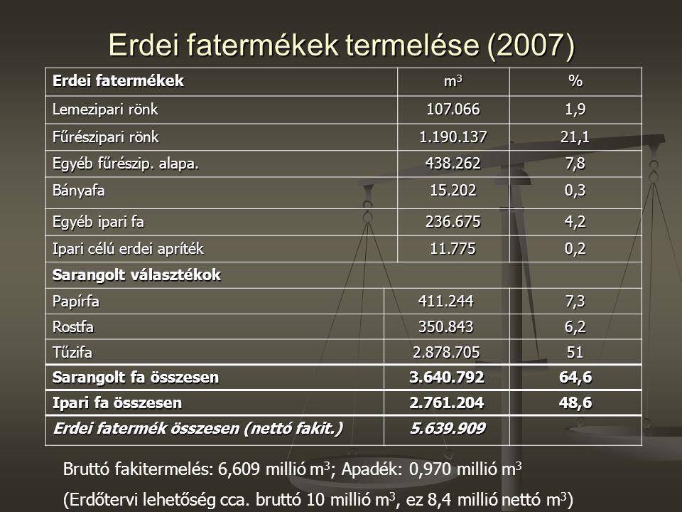 Erdei fatermékek termelése (2007)