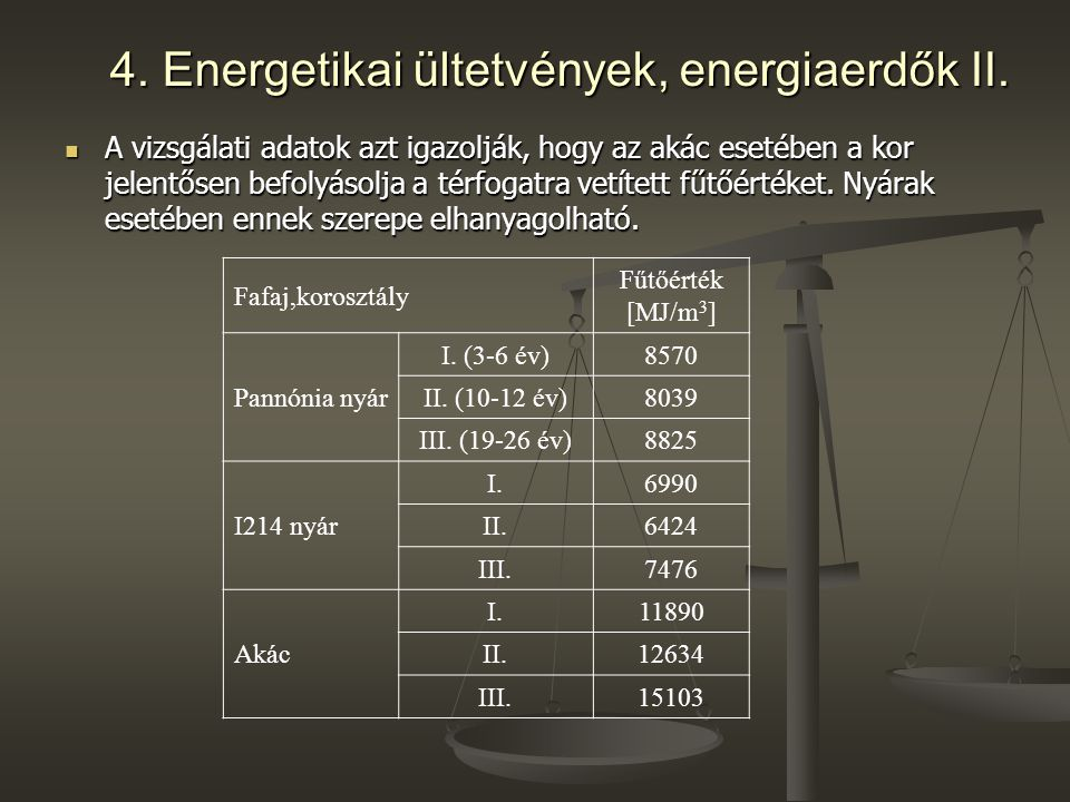 4. Energetikai ültetvények, energiaerdők II.