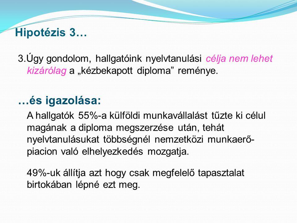 Hipotézis 3… …és igazolása: