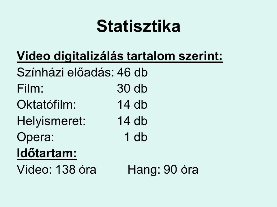 Statisztika Video digitalizálás tartalom szerint: