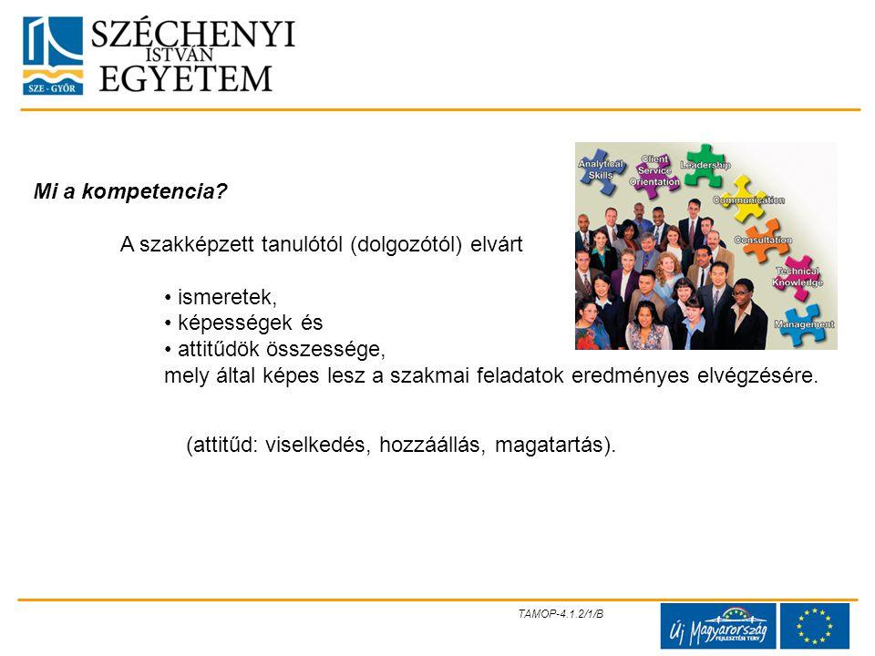 Mi a kompetencia A szakképzett tanulótól (dolgozótól) elvárt. • ismeretek, • képességek és. • attitűdök összessége,