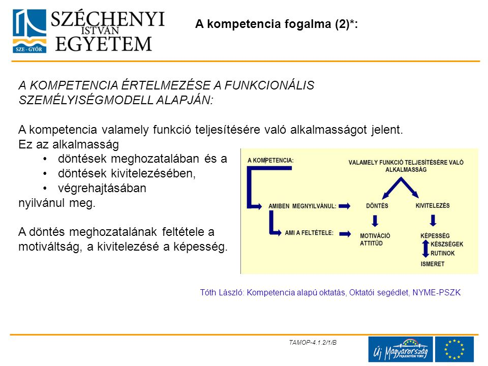 A kompetencia fogalma (2)*: