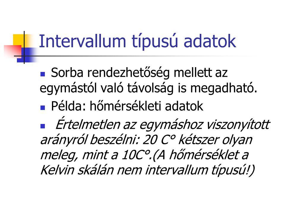 Intervallum típusú adatok