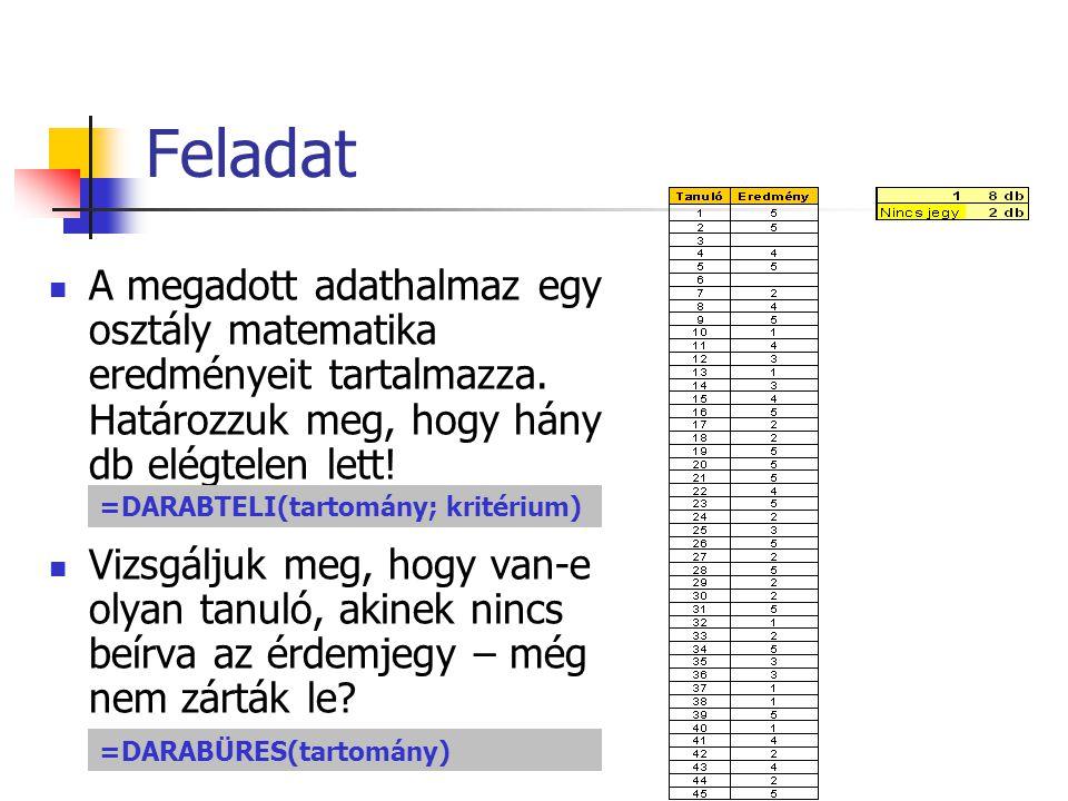 Feladat A megadott adathalmaz egy osztály matematika eredményeit tartalmazza. Határozzuk meg, hogy hány db elégtelen lett!