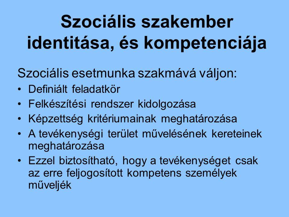 Szociális szakember identitása, és kompetenciája