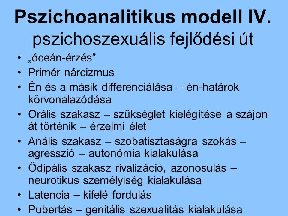 Pszichoanalitikus modell IV. pszichoszexuális fejlődési út