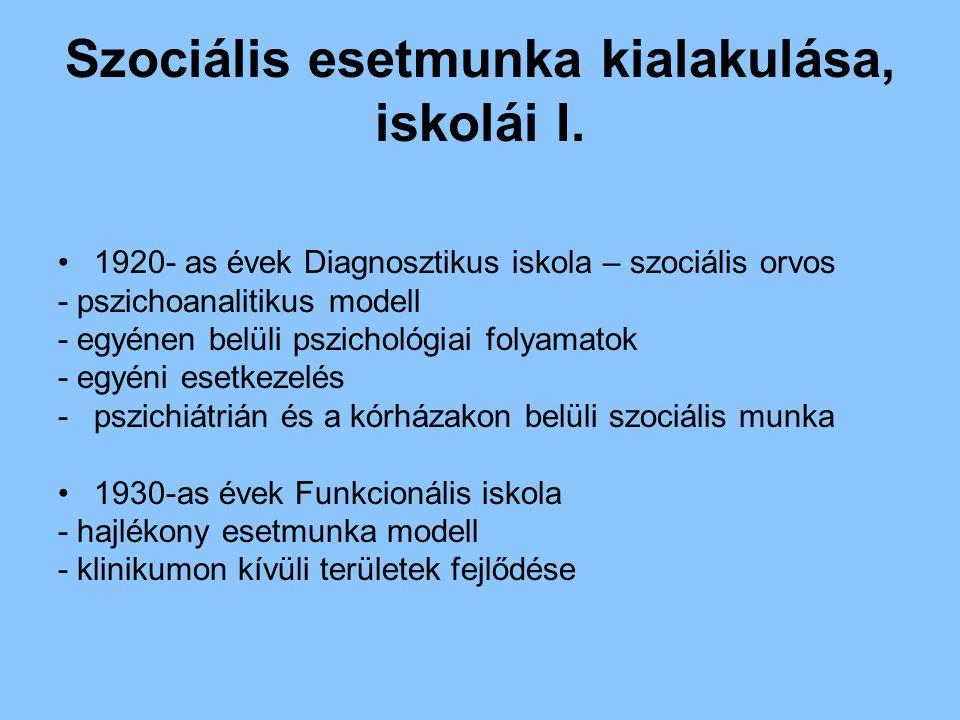 Szociális esetmunka kialakulása, iskolái I.