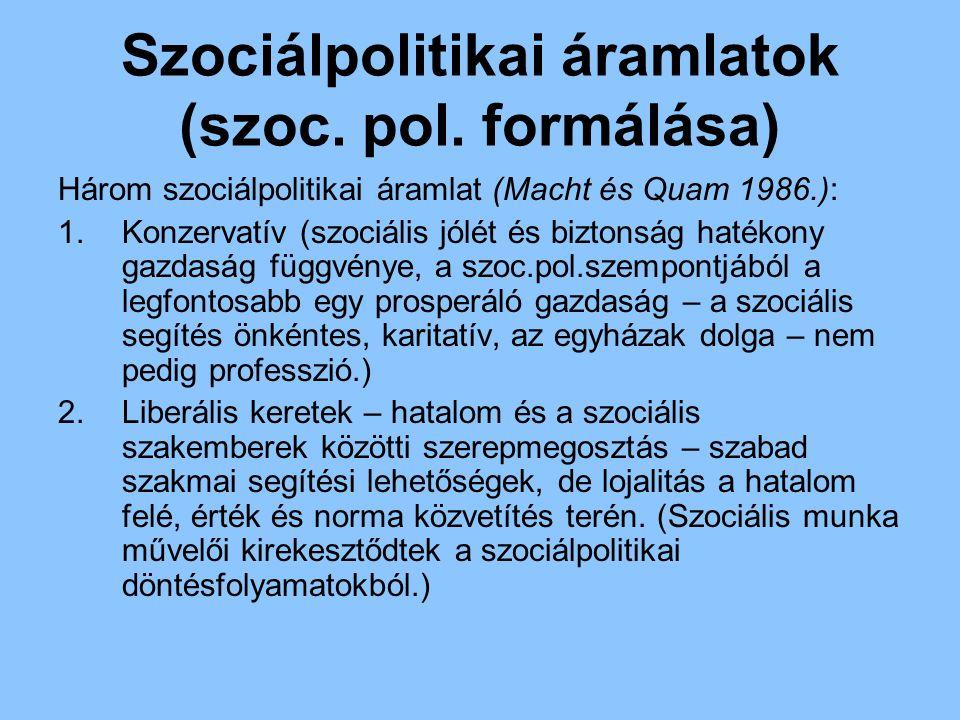 Szociálpolitikai áramlatok (szoc. pol. formálása)