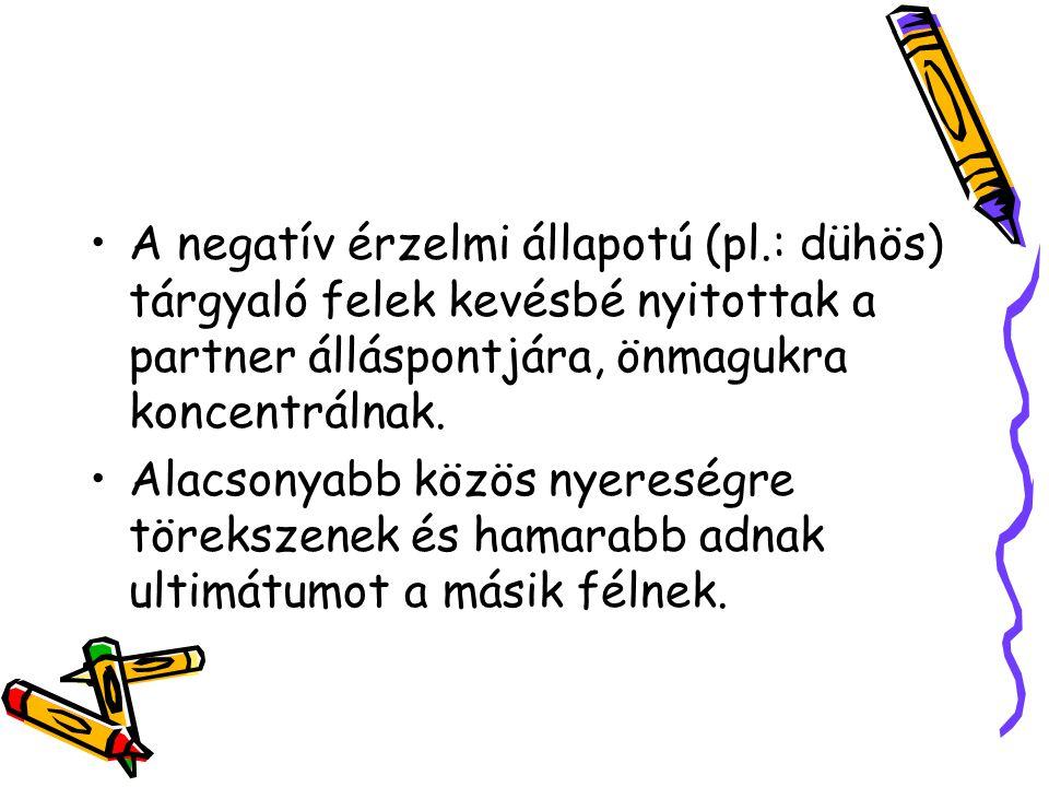 A negatív érzelmi állapotú (pl