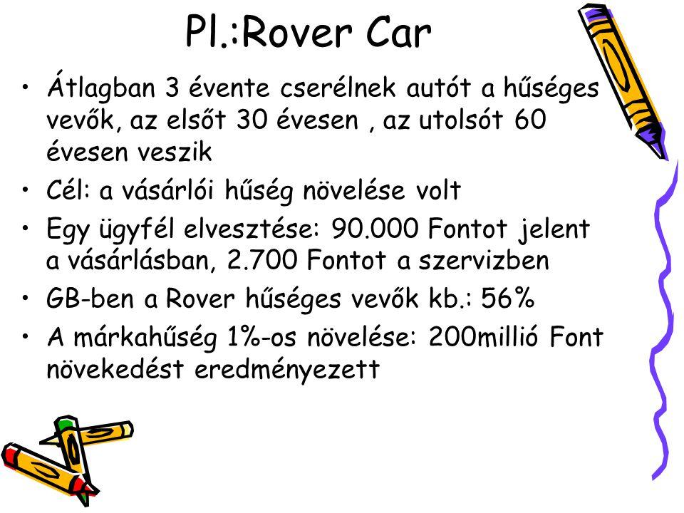 Pl.:Rover Car Átlagban 3 évente cserélnek autót a hűséges vevők, az elsőt 30 évesen , az utolsót 60 évesen veszik.