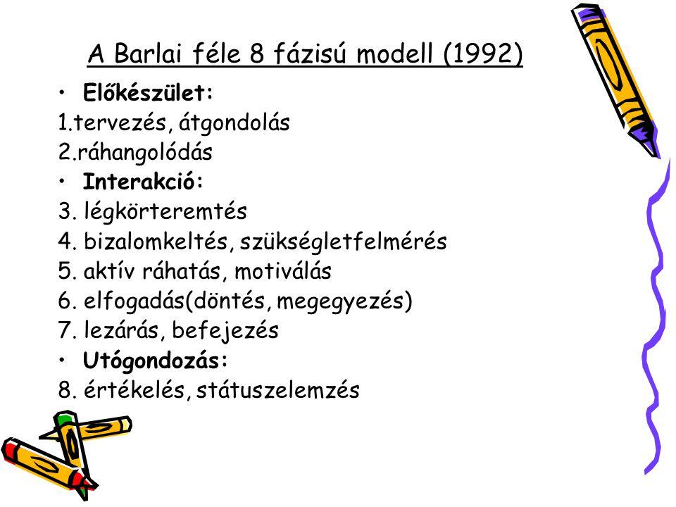 A Barlai féle 8 fázisú modell (1992)
