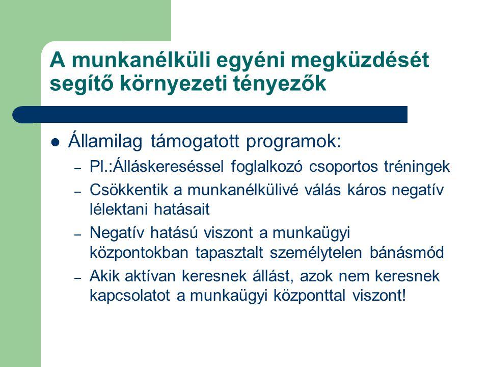 A munkanélküli egyéni megküzdését segítő környezeti tényezők