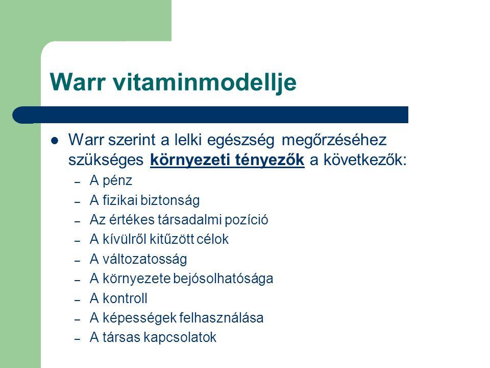 Warr vitaminmodellje Warr szerint a lelki egészség megőrzéséhez szükséges környezeti tényezők a következők: