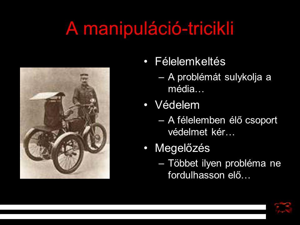 A manipuláció-tricikli