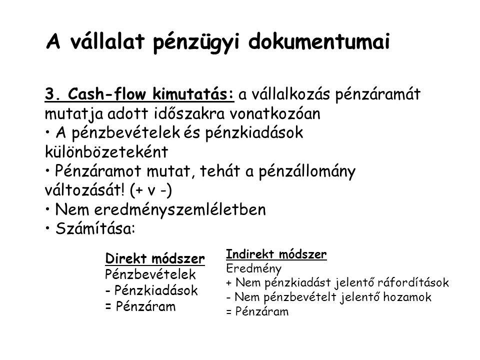 A vállalat pénzügyi dokumentumai