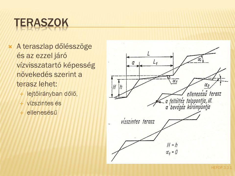 TERASZOK A teraszlap dőlésszöge és az ezzel járó vízvisszatartó képesség növekedés szerint a terasz lehet: