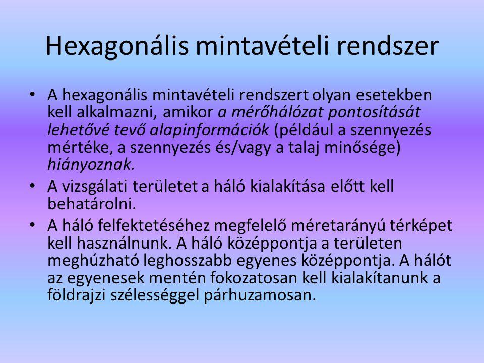 Hexagonális mintavételi rendszer