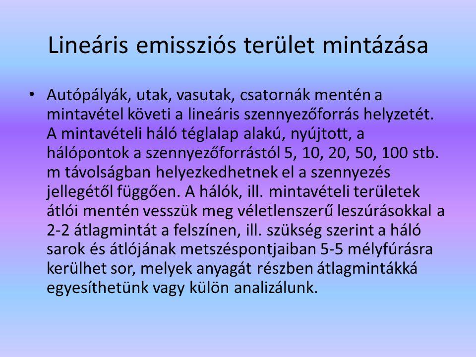 Lineáris emissziós terület mintázása