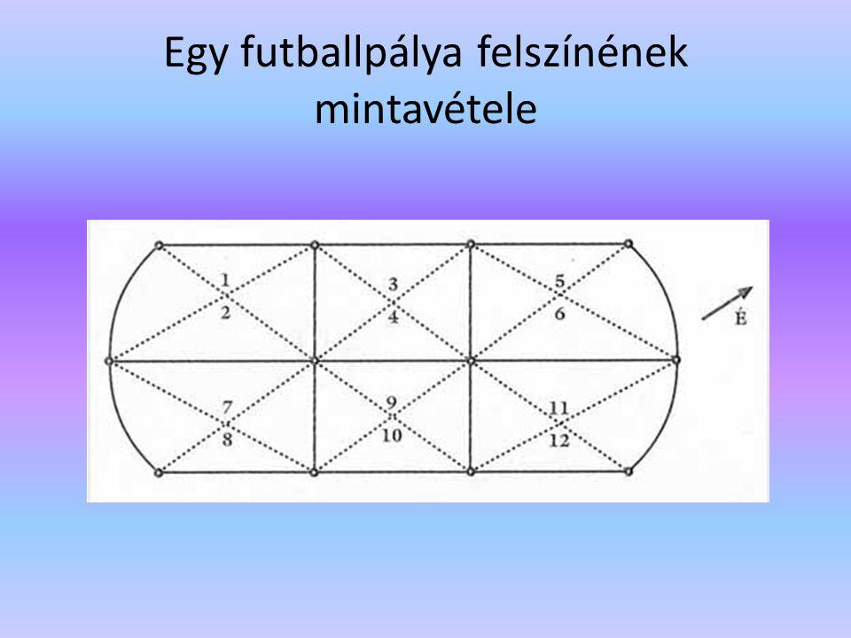 Egy futballpálya felszínének mintavétele