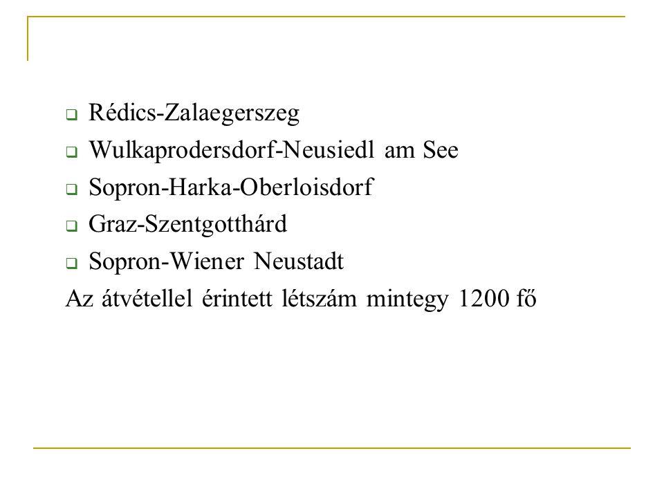 Rédics-Zalaegerszeg Wulkaprodersdorf-Neusiedl am See. Sopron-Harka-Oberloisdorf. Graz-Szentgotthárd.