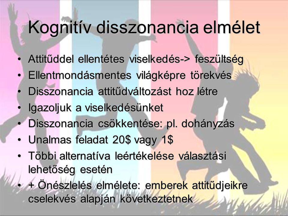 Kognitív disszonancia elmélet