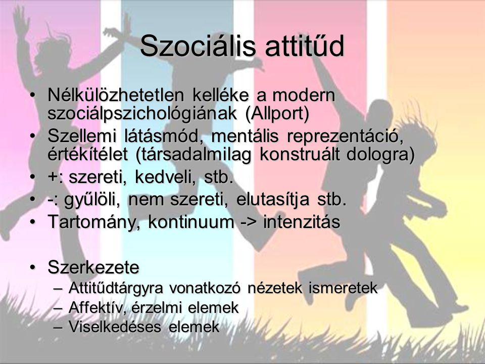 Szociális attitűd Nélkülözhetetlen kelléke a modern szociálpszichológiának (Allport)