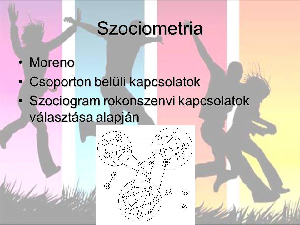 Szociometria Moreno Csoporton belüli kapcsolatok