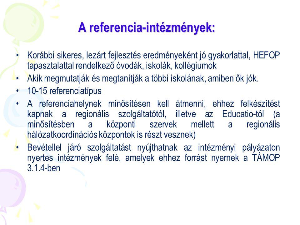 A referencia-intézmények: