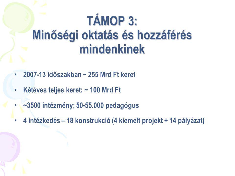 TÁMOP 3: Minőségi oktatás és hozzáférés mindenkinek