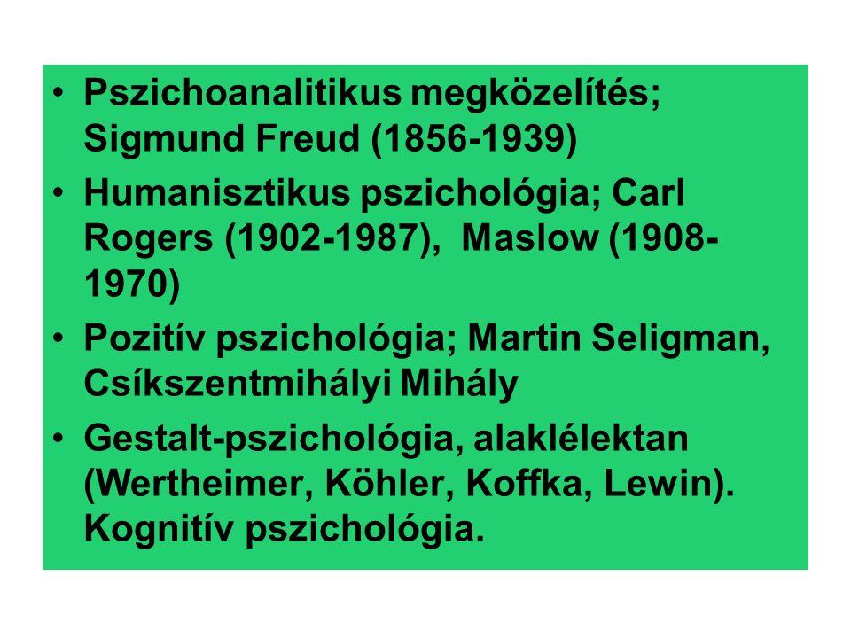 Pszichoanalitikus megközelítés; Sigmund Freud (1856-1939)