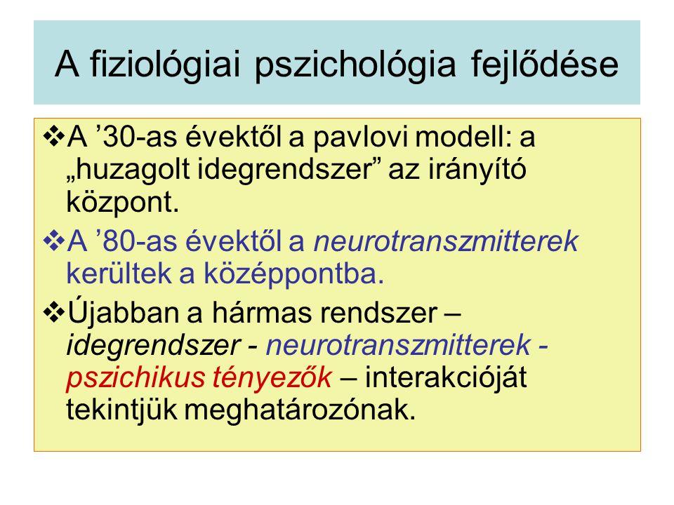 A fiziológiai pszichológia fejlődése