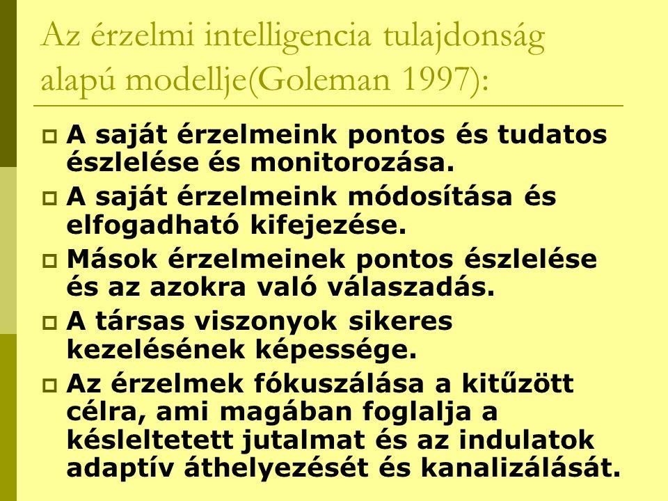 Az érzelmi intelligencia tulajdonság alapú modellje(Goleman 1997):