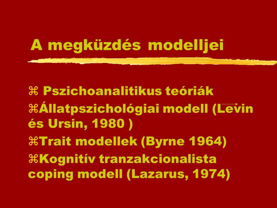 A megküzdés modelljei Pszichoanalitikus teóriák