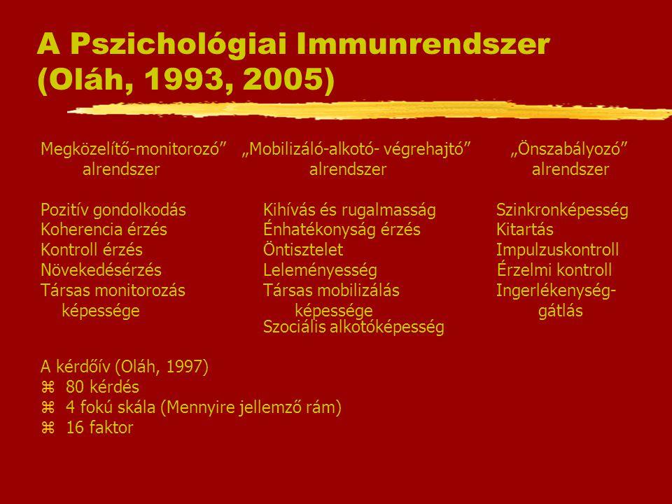 A Pszichológiai Immunrendszer (Oláh, 1993, 2005)