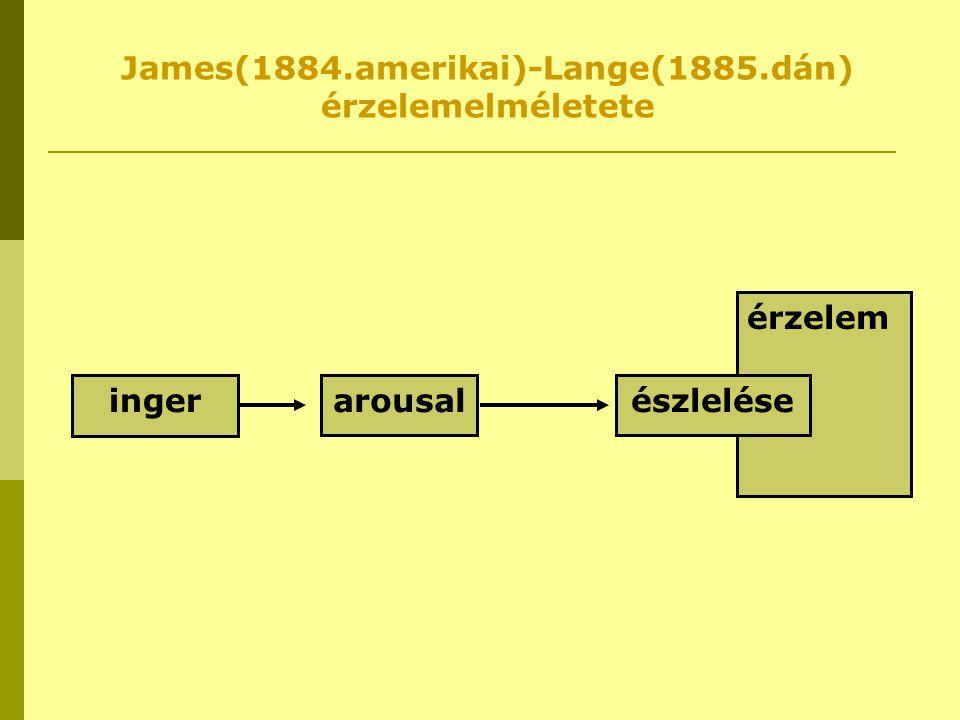 James(1884.amerikai)-Lange(1885.dán) érzelemelméletete