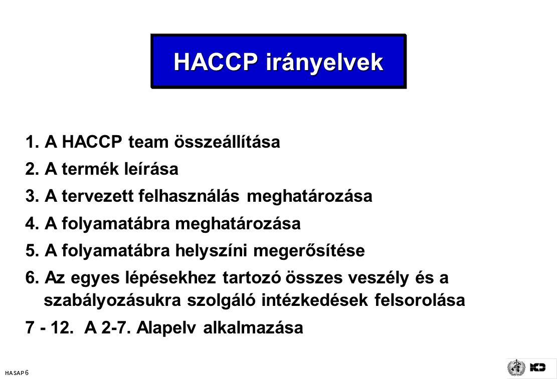 HACCP irányelvek 1. A HACCP team összeállítása 2. A termék leírása