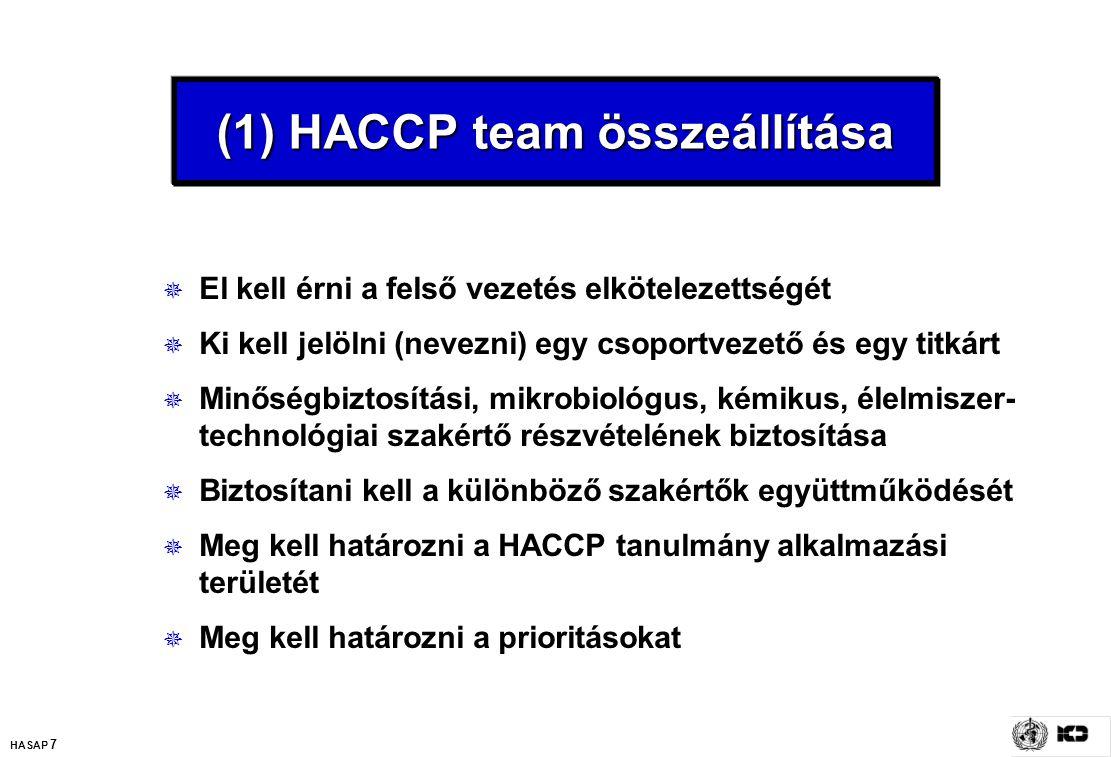 (1) HACCP team összeállítása