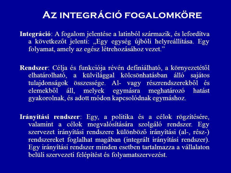Az integráció fogalomköre