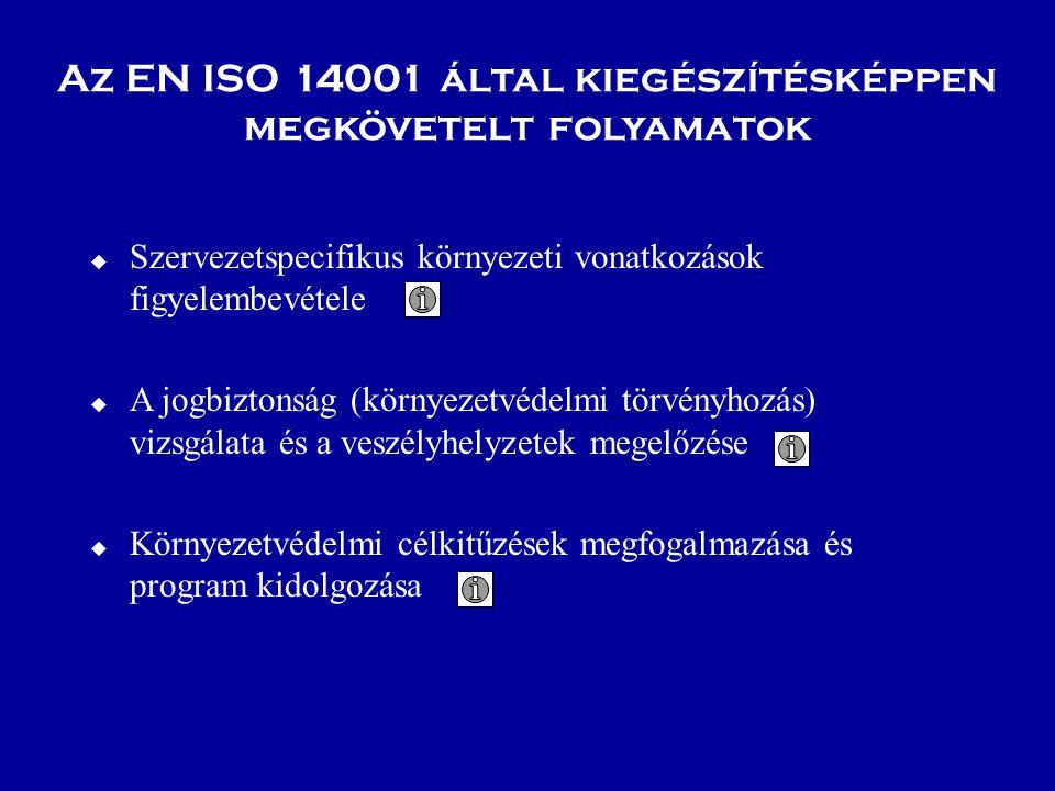 Az EN ISO 14001 által kiegészítésképpen megkövetelt folyamatok