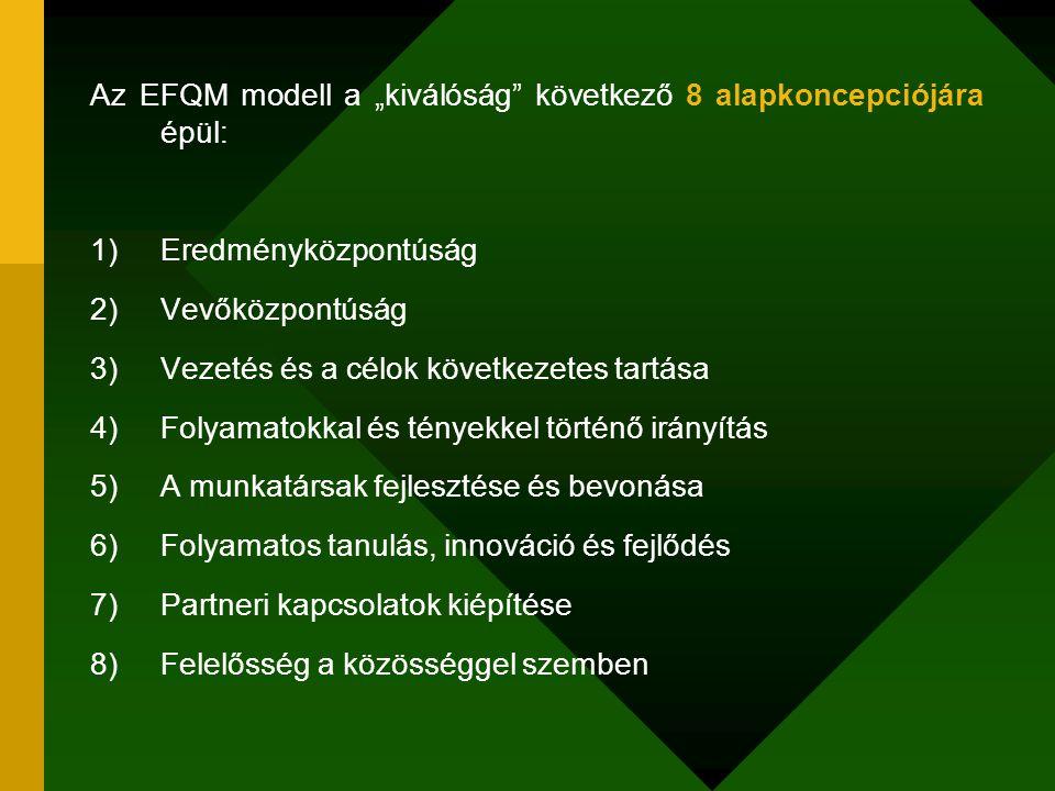 """Az EFQM modell a """"kiválóság következő 8 alapkoncepciójára épül:"""