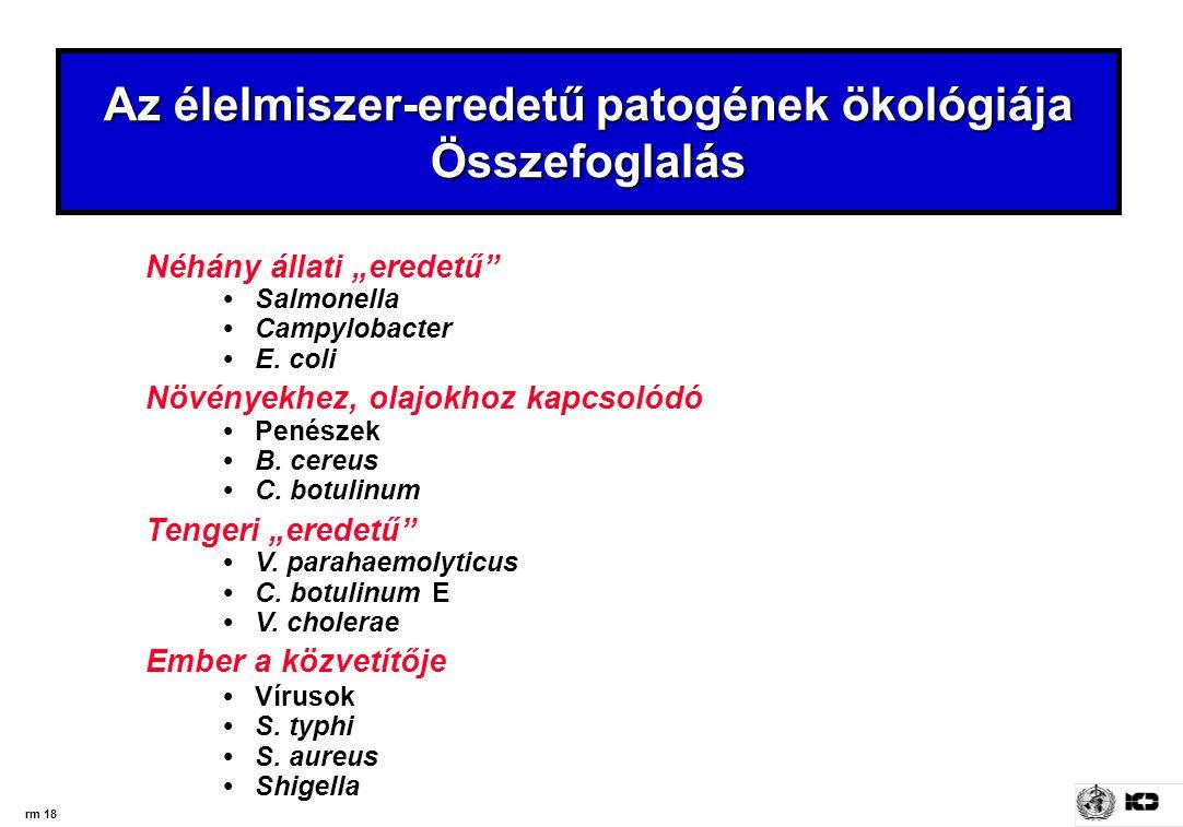 Az élelmiszer-eredetű patogének ökológiája