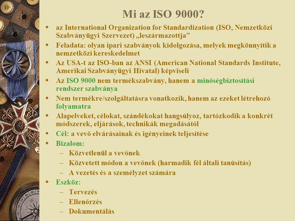 """Mi az ISO 9000 az International Organization for Standardization (ISO, Nemzetközi Szabványügyi Szervezet) """"leszármazottja"""