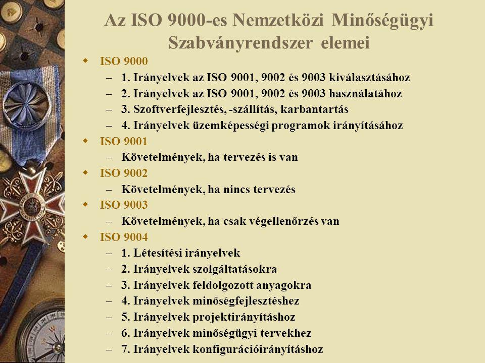 Az ISO 9000-es Nemzetközi Minőségügyi Szabványrendszer elemei